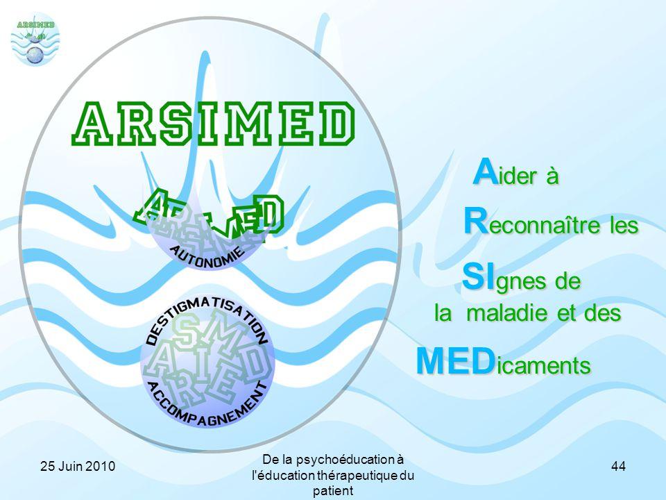 A ider à A ider à R econnaître les SI gnes de SI gnes de la maladie et des MED icaments MED icaments 4425 Juin 2010 De la psychoéducation à l'éducatio