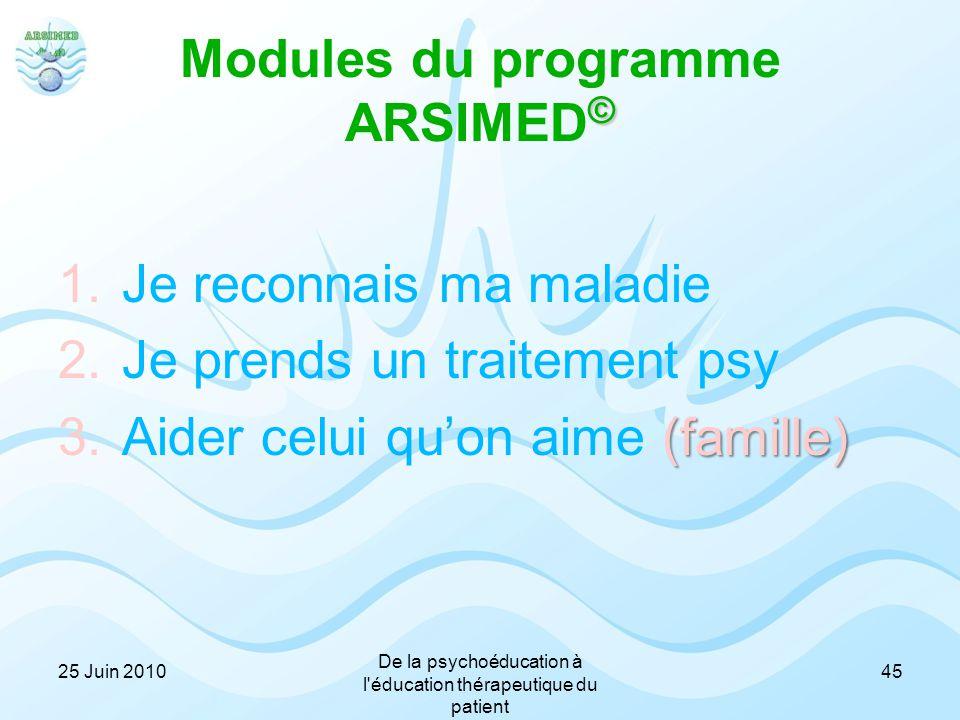 © Modules du programme ARSIMED © 1. Je reconnais ma maladie 2. Je prends un traitement psy (famille) 3. Aider celui qu'on aime (famille) 4525 Juin 201
