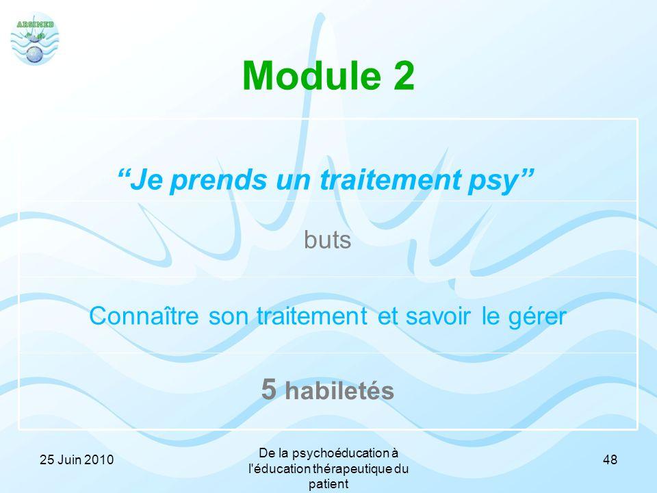 """Module 2 5 habiletés Connaître son traitement et savoir le gérer buts """"Je prends un traitement psy"""" 4825 Juin 2010 De la psychoéducation à l'éducation"""