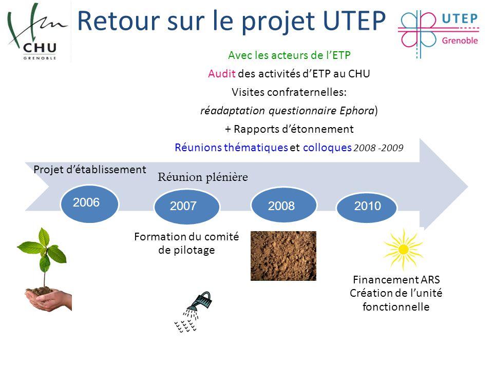 Etat des lieux des pratiques éducatives au CHU de Grenoble Rapport du comité de pilotage en 2007 (18 services rencontrés) Freins au développement des activités d'ETP Perçus par les acteurs interrogés Missions de l'UTEP Peu de soignants formés en ETP 20/182 acteurs recensés Développer l'offre de formation locale en ETP Difficultés méthodologiques : comment monter un dispositif, l'évaluer .