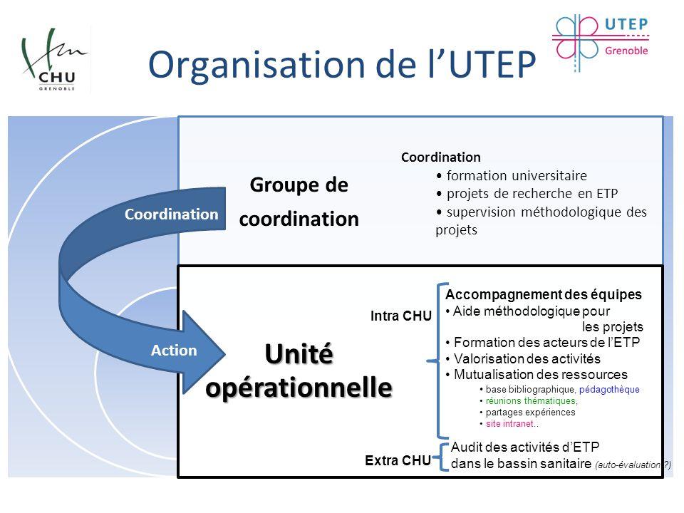Stimuler les échanges avec les acteurs de terrain et les partenaires institutionnels pour favoriser le développement des activités d'ETP visibilité et valorisation