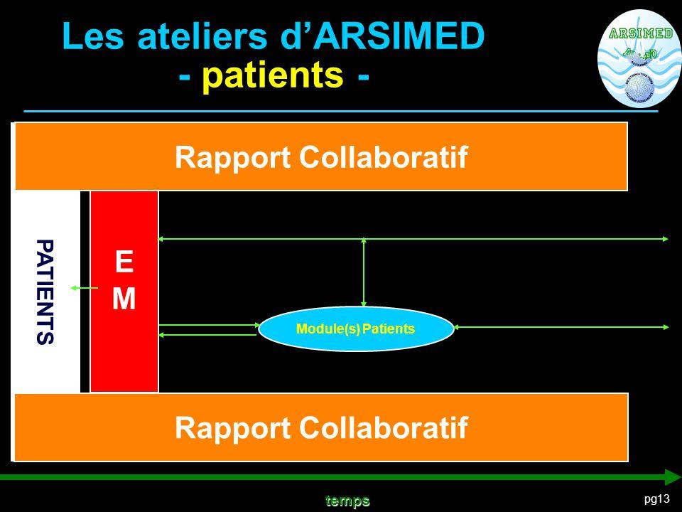pg13 PATIENTS EMEM Module(s) Patients temps Les ateliers d'ARSIMED - patients - Rapport Collaboratif