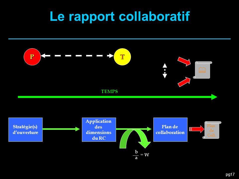 pg17 PT  Stratégie(s) d'ouverture Application des dimensions du RC Plan de collaboration baba = W Plan de Coll. TEMPS Le rapport collaboratif