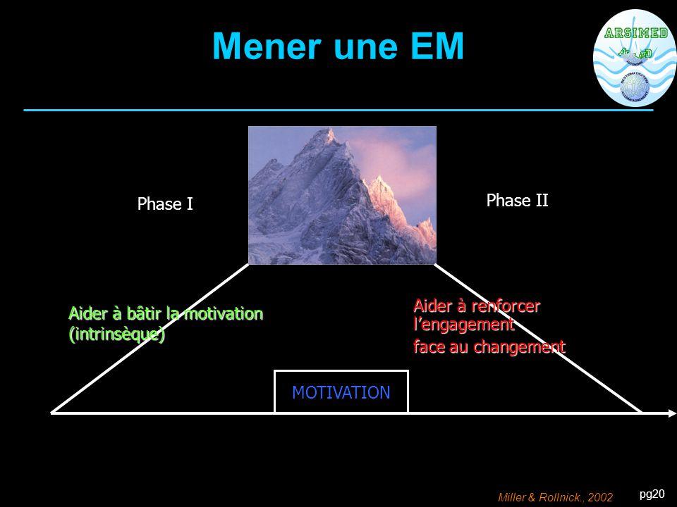 pg20 Mener une EM Phase I Aider à bâtir la motivation (intrinsèque) Aider à renforcer l'engagement face au changement MOTIVATION Phase II Miller & Rol