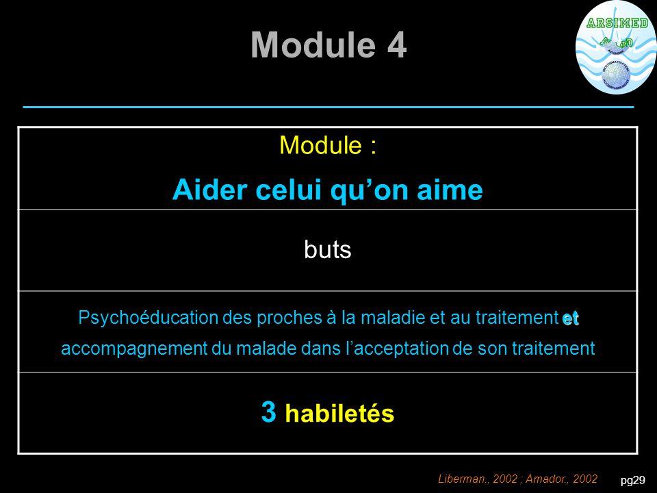pg29 Module 4 Module : Aider celui qu'on aime buts et Psychoéducation des proches à la maladie et au traitement et accompagnement du malade dans l'acc