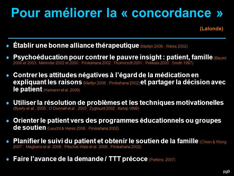 pg9 Pour améliorer la « concordance » (Lalonde)  Établir une bonne alliance thérapeutique (Martijn 2006 ; Weiss 2002)  Psychoéducation pour contrer