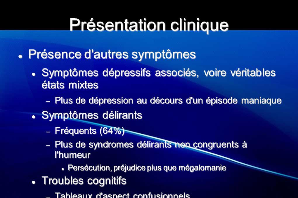 Présentation clinique Présence d'autres symptômes Présence d'autres symptômes Symptômes dépressifs associés, voire véritables états mixtes Symptômes d