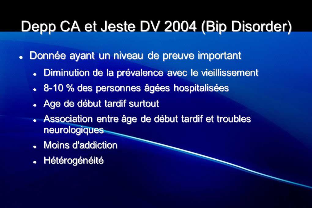 Depp CA et Jeste DV 2004 (Bip Disorder) Donnée ayant un niveau de preuve important Donnée ayant un niveau de preuve important Diminution de la prévale