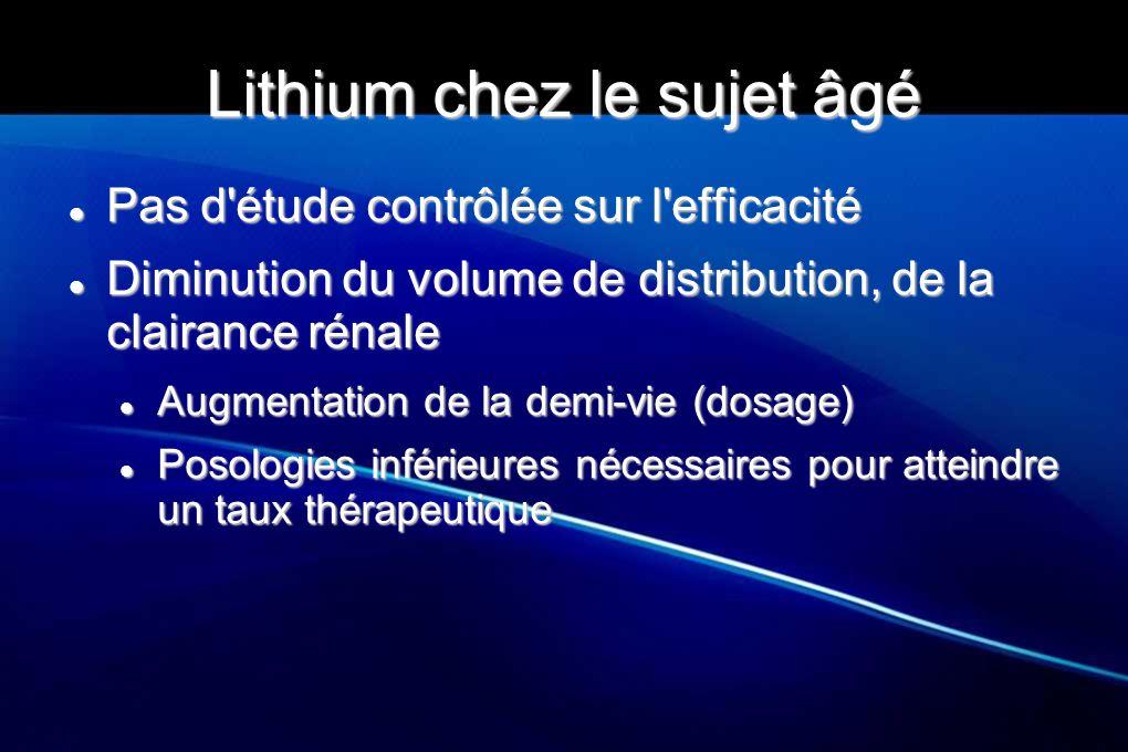 Lithium chez le sujet âgé Pas d'étude contrôlée sur l'efficacité Pas d'étude contrôlée sur l'efficacité Diminution du volume de distribution, de la cl