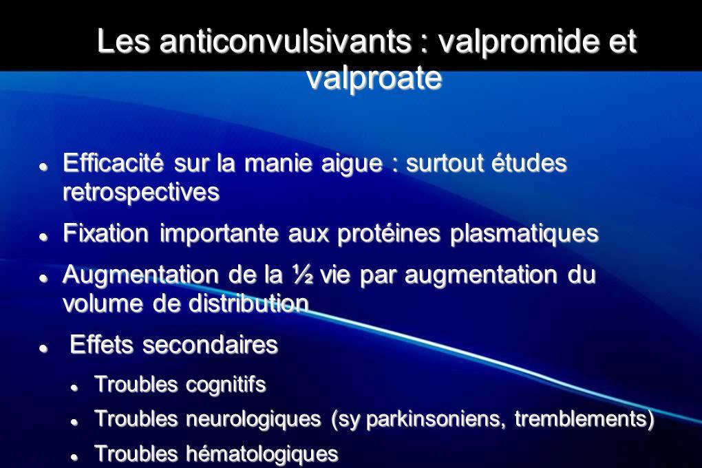 Les anticonvulsivants : valpromide et valproate Efficacité sur la manie aigue : surtout études retrospectives Efficacité sur la manie aigue : surtout