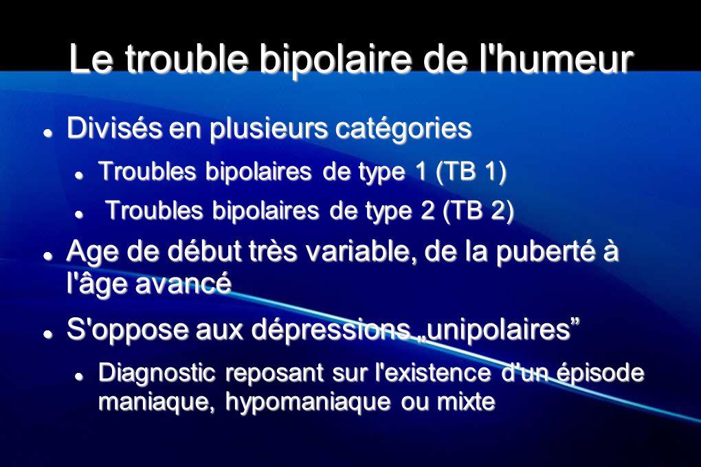 Le trouble bipolaire de l'humeur Divisés en plusieurs catégories Divisés en plusieurs catégories Troubles bipolaires de type 1 (TB 1) Troubles bipolai