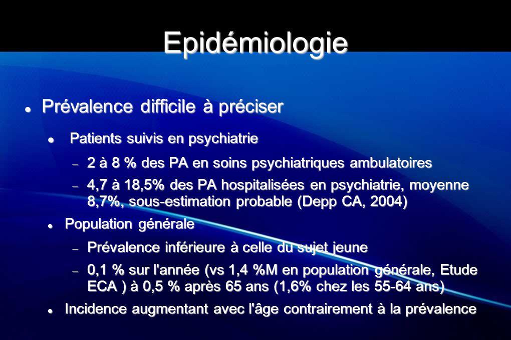 Eagles JM, Whalley LJ (BJP 1985) Premières hospitalisations entre 1969 et 1978 Premières hospitalisations entre 1969 et 1978 Dg de sortie ICD 8 Dg de sortie ICD 8 Incidence annuelles des psychoses affectives par sexe et par tranches de 5 ans, de 15 à 74 ans Incidence annuelles des psychoses affectives par sexe et par tranches de 5 ans, de 15 à 74 ans  Correction de 2% par tranche de 5 ans Augmentation SS de l incidence des psychoses affectives avec l âge pour tous les diagnostics Augmentation SS de l incidence des psychoses affectives avec l âge pour tous les diagnostics  Manies 25 et 59 ans : 3,86 à 4,63 (homme), 4,87 à 6,35 (femme) contre 4,41 à 7,44 (H) et 6,39 à 9,17 (F) après 60 ans pour 100.000 h 25 et 59 ans : 3,86 à 4,63 (homme), 4,87 à 6,35 (femme) contre 4,41 à 7,44 (H) et 6,39 à 9,17 (F) après 60 ans pour 100.000 h Pic chez la femme autour de 50 ans Pic chez la femme autour de 50 ans