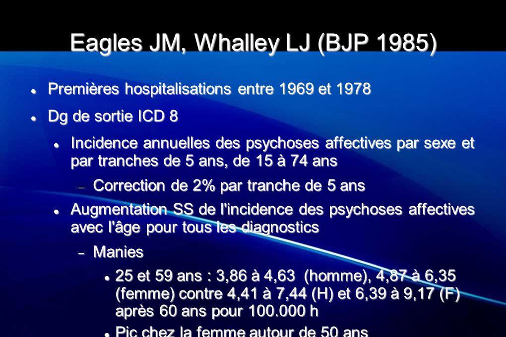 Eagles JM, Whalley LJ (BJP 1985) Premières hospitalisations entre 1969 et 1978 Premières hospitalisations entre 1969 et 1978 Dg de sortie ICD 8 Dg de