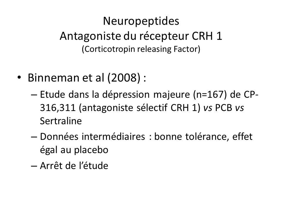 Neuropeptides Antagoniste du récepteur CRH 1 (Corticotropin releasing Factor) Binneman et al (2008) : – Etude dans la dépression majeure (n=167) de CP