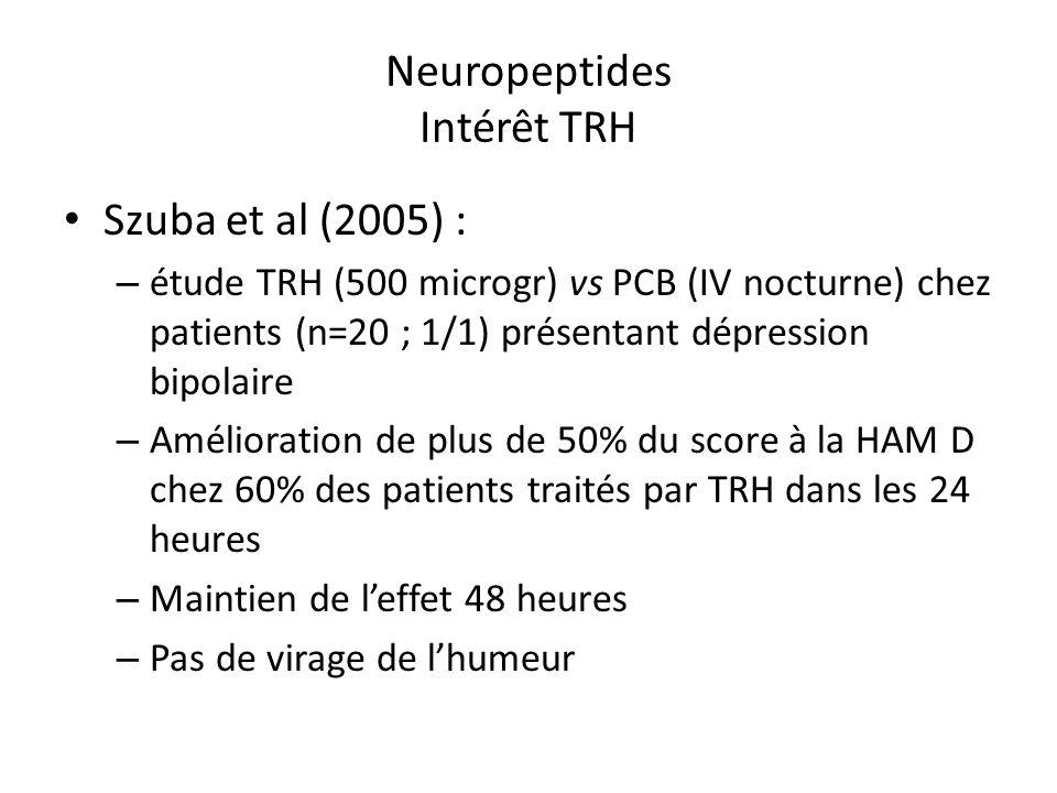 Neuropeptides Intérêt TRH Szuba et al (2005) : – étude TRH (500 microgr) vs PCB (IV nocturne) chez patients (n=20 ; 1/1) présentant dépression bipolai