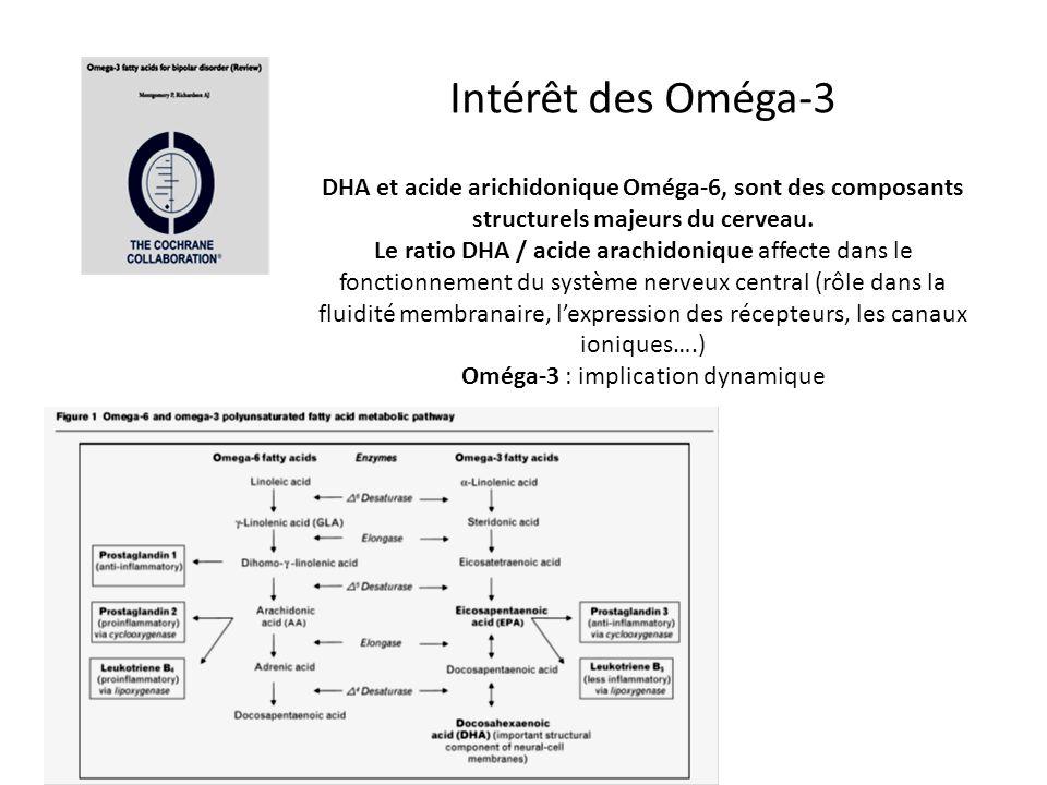 Intérêt des Oméga-3 DHA et acide arichidonique Oméga-6, sont des composants structurels majeurs du cerveau. Le ratio DHA / acide arachidonique affecte