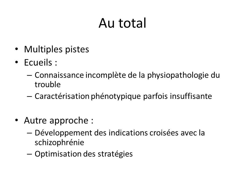 Au total Multiples pistes Ecueils : – Connaissance incomplète de la physiopathologie du trouble – Caractérisation phénotypique parfois insuffisante Au