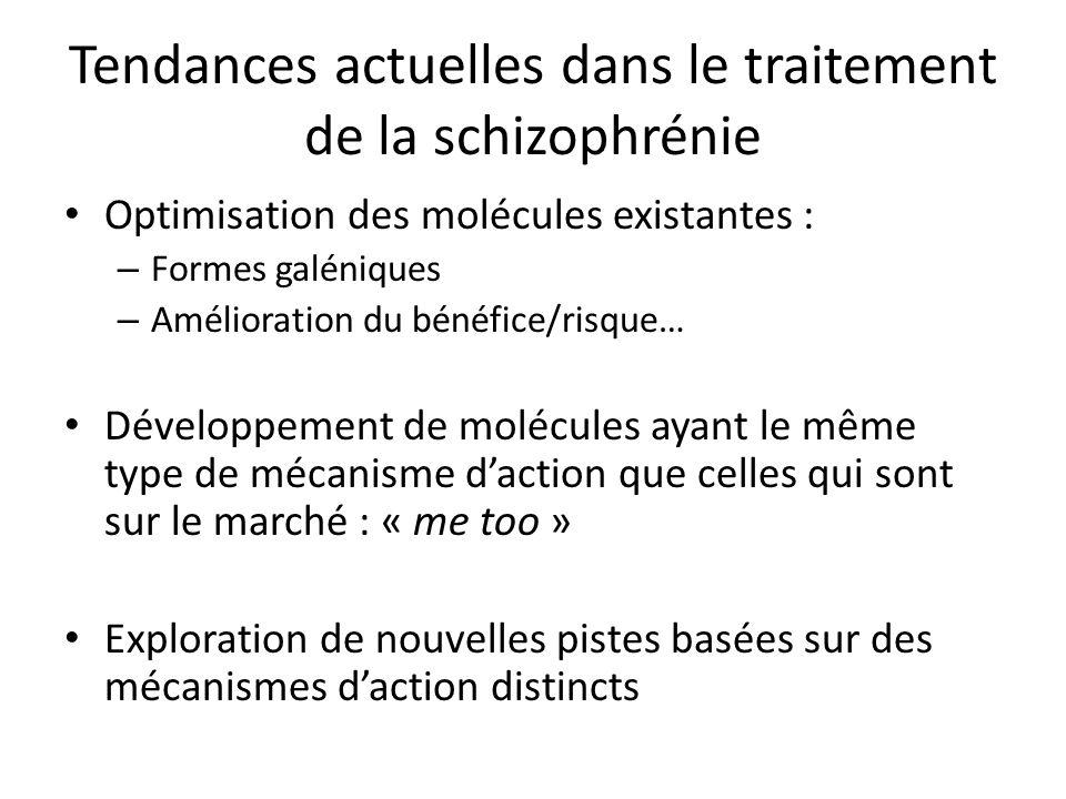 Tendances actuelles dans le traitement de la schizophrénie Optimisation des molécules existantes : – Formes galéniques – Amélioration du bénéfice/risq