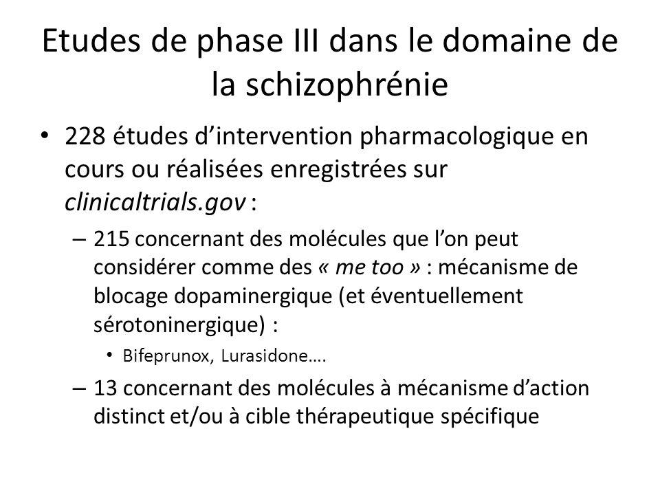 Etudes de phase III dans le domaine de la schizophrénie 228 études d'intervention pharmacologique en cours ou réalisées enregistrées sur clinicaltrial