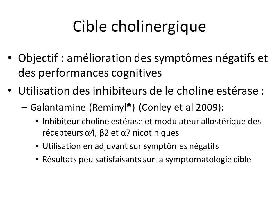Cible cholinergique Objectif : amélioration des symptômes négatifs et des performances cognitives Utilisation des inhibiteurs de le choline estérase :