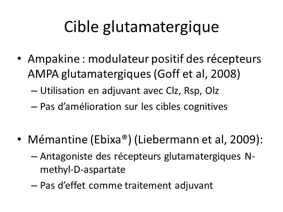 Cible glutamatergique Ampakine : modulateur positif des récepteurs AMPA glutamatergiques (Goff et al, 2008) – Utilisation en adjuvant avec Clz, Rsp, O