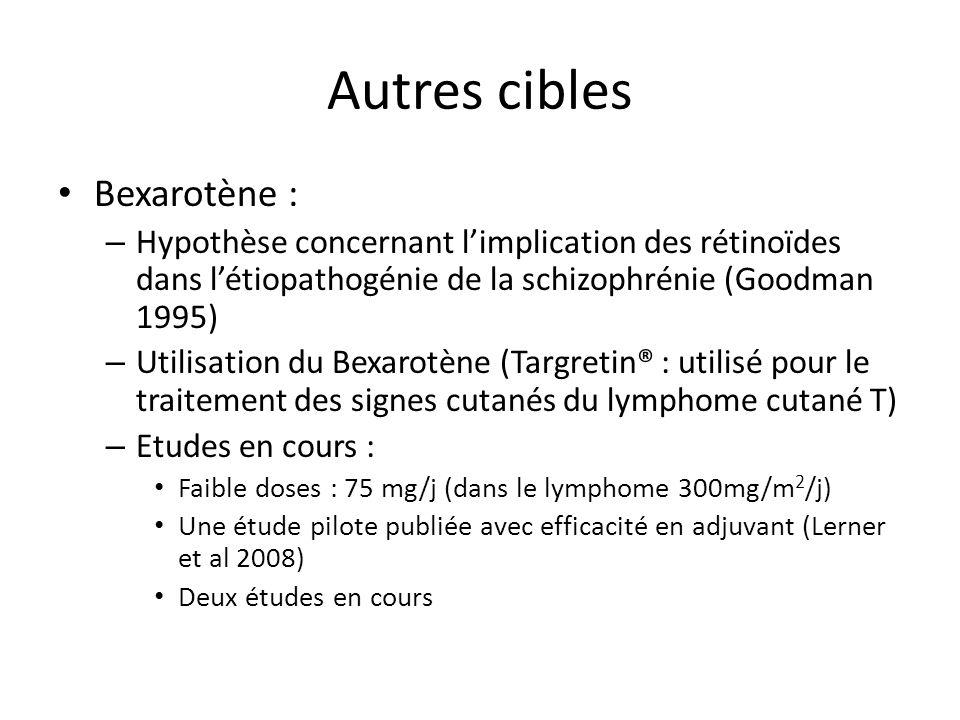Autres cibles Bexarotène : – Hypothèse concernant l'implication des rétinoïdes dans l'étiopathogénie de la schizophrénie (Goodman 1995) – Utilisation