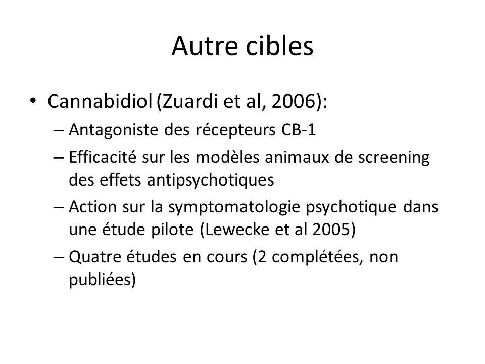 Autre cibles Cannabidiol (Zuardi et al, 2006): – Antagoniste des récepteurs CB-1 – Efficacité sur les modèles animaux de screening des effets antipsyc
