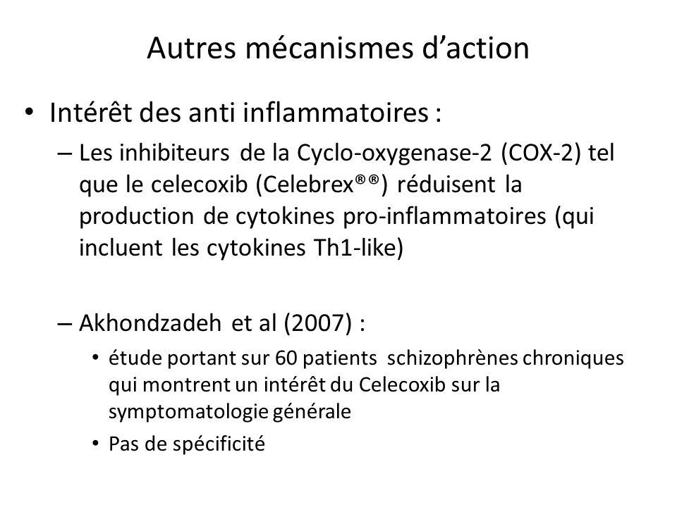 Autres mécanismes d'action Intérêt des anti inflammatoires : – Les inhibiteurs de la Cyclo-oxygenase-2 (COX-2) tel que le celecoxib (Celebrex®®) rédui