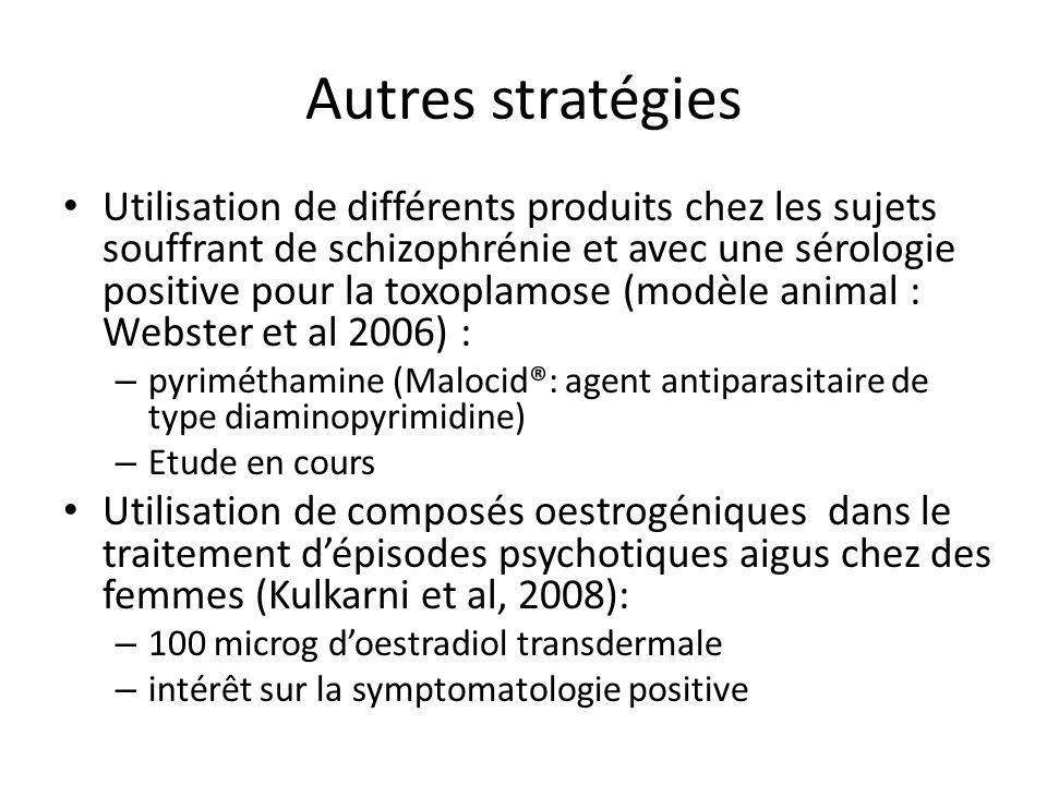 Autres stratégies Utilisation de différents produits chez les sujets souffrant de schizophrénie et avec une sérologie positive pour la toxoplamose (mo