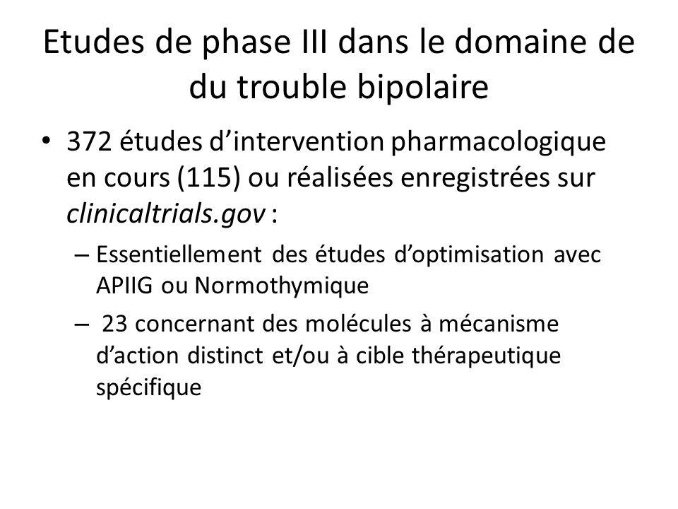 Etudes de phase III dans le domaine de du trouble bipolaire 372 études d'intervention pharmacologique en cours (115) ou réalisées enregistrées sur cli