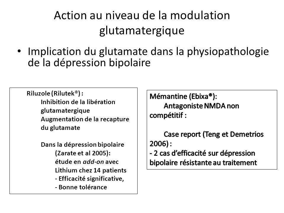 Action au niveau de la modulation glutamatergique Implication du glutamate dans la physiopathologie de la dépression bipolaire Riluzole (Rilutek®) : I
