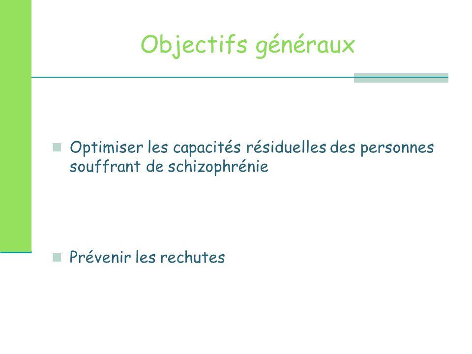 Objectifs généraux Optimiser les capacités résiduelles des personnes souffrant de schizophrénie Prévenir les rechutes