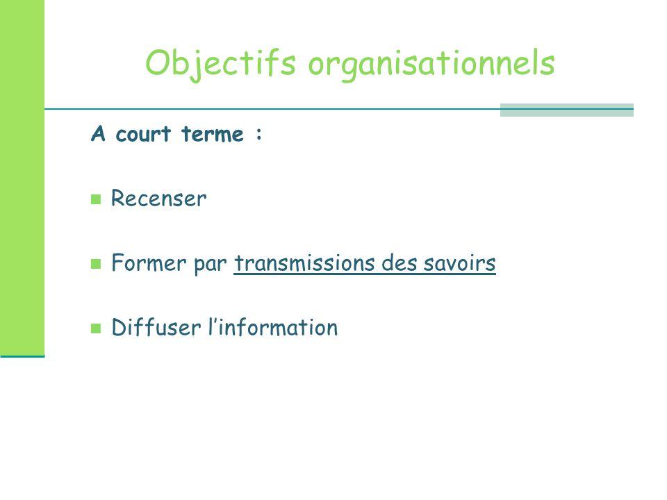 Objectifs organisationnels A court terme : Recenser Former par transmissions des savoirs Diffuser l'information
