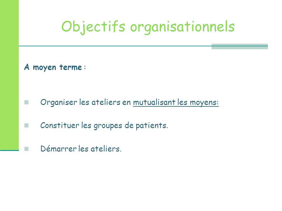 Objectifs organisationnels A moyen terme : Organiser les ateliers en mutualisant les moyens: Constituer les groupes de patients. Démarrer les ateliers
