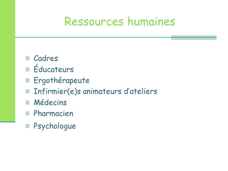 Ressources humaines Cadres Éducateurs Ergothérapeute Infirmier(e)s animateurs d'ateliers Médecins Pharmacien Psychologue