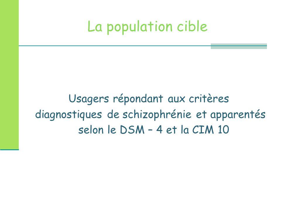 La population cible Usagers répondant aux critères diagnostiques de schizophrénie et apparentés selon le DSM – 4 et la CIM 10