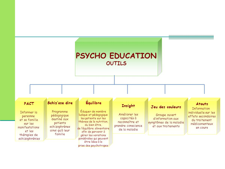 PSYCHO EDUCATION OUTILS Schiz'ose dire Programme pédagogique destiné aux patients schizophrènes ainsi qu'à leur famille PACT Informer la personne et s