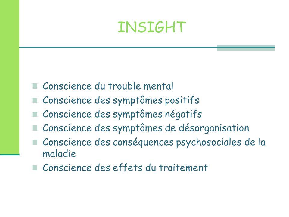 INSIGHT Conscience du trouble mental Conscience des symptômes positifs Conscience des symptômes négatifs Conscience des symptômes de désorganisation C