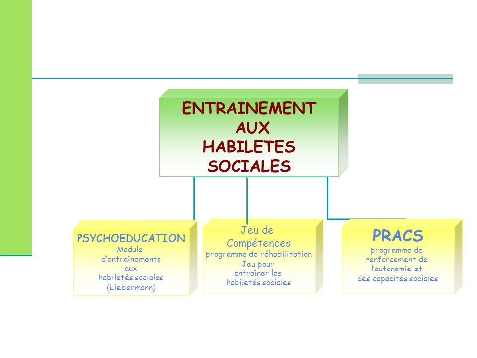ENTRAINEMENT AUX HABILETES SOCIALES PSYCHOEDUCATION Module d'entraînements aux habiletés sociales (Liebermann) PRACS programme de renforcement de l'au