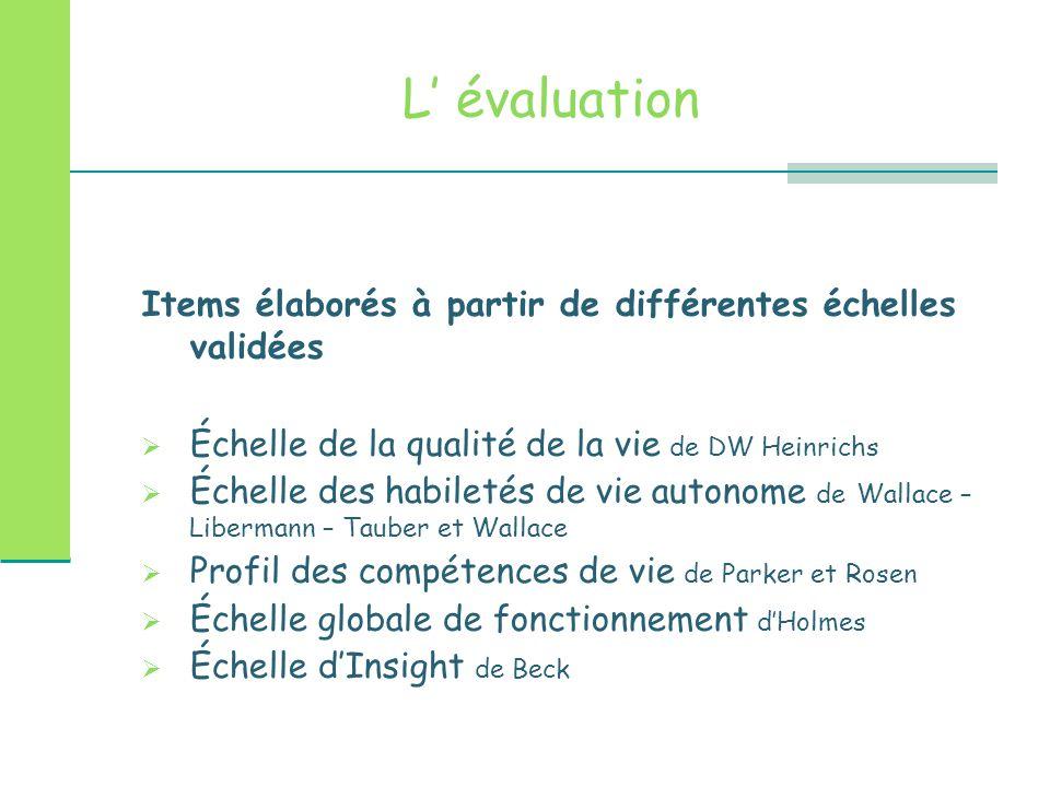 L' évaluation Items élaborés à partir de différentes échelles validées  Échelle de la qualité de la vie de DW Heinrichs  Échelle des habiletés de vi