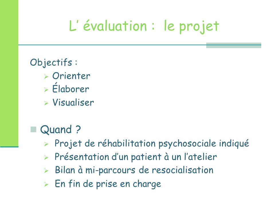 L' évaluation : le projet Objectifs :  Orienter  Élaborer  Visualiser Quand ?  Projet de réhabilitation psychosociale indiqué  Présentation d'un