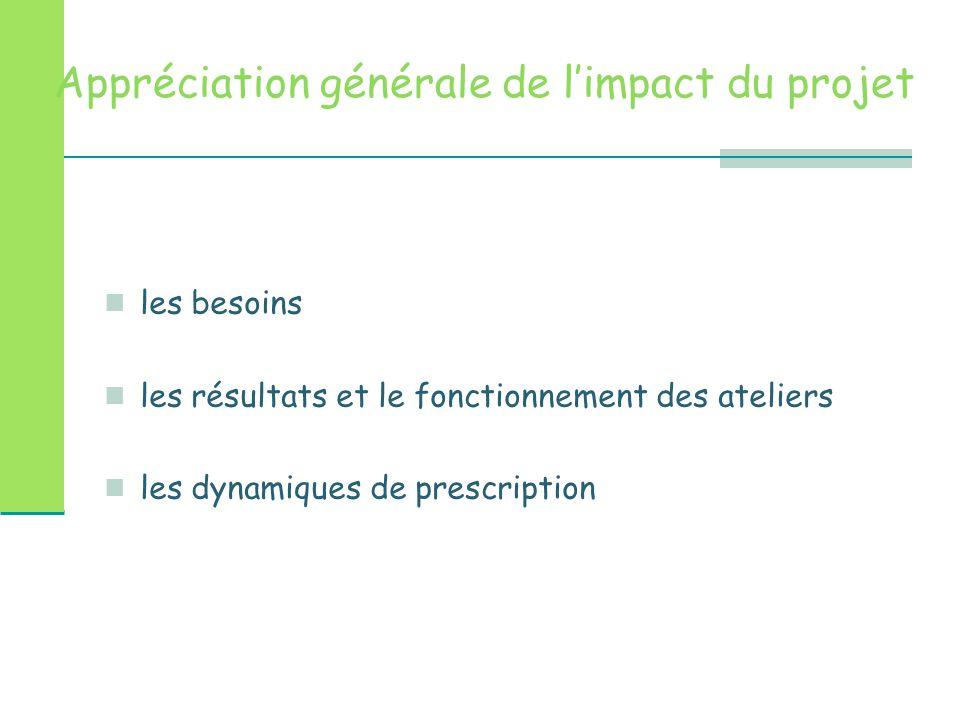 Appréciation générale de l'impact du projet les besoins les résultats et le fonctionnement des ateliers les dynamiques de prescription