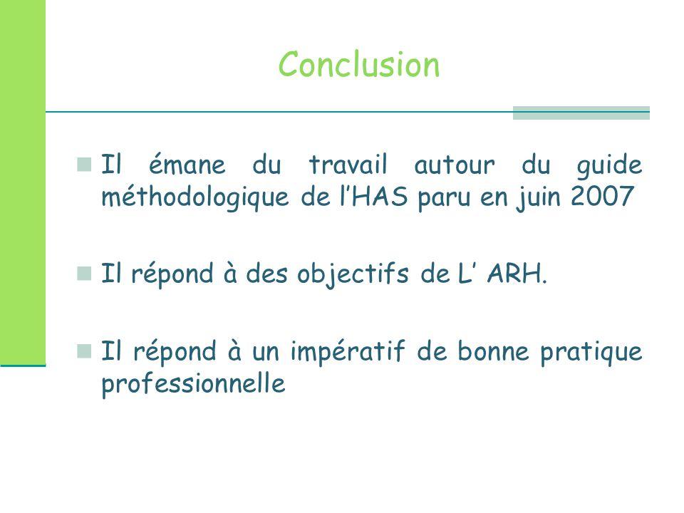 Conclusion Il émane du travail autour du guide méthodologique de l'HAS paru en juin 2007 Il répond à des objectifs de L' ARH. Il répond à un impératif