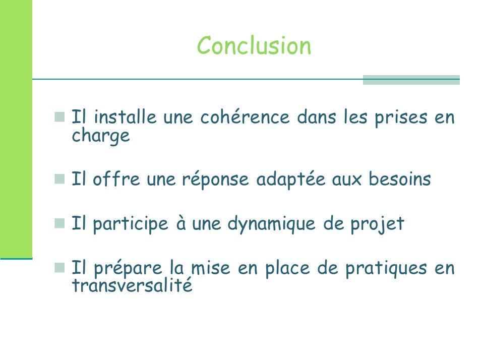 Conclusion Il installe une cohérence dans les prises en charge Il offre une réponse adaptée aux besoins Il participe à une dynamique de projet Il prép