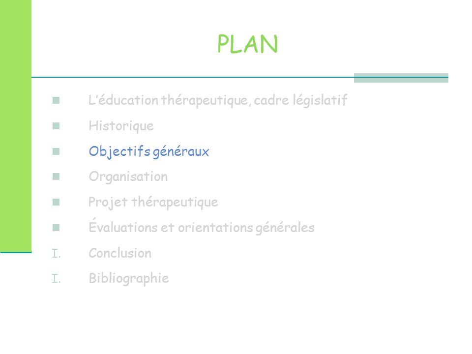 PLAN L'éducation thérapeutique, cadre législatif Historique Objectifs généraux Organisation Projet thérapeutique Évaluations et orientations générales
