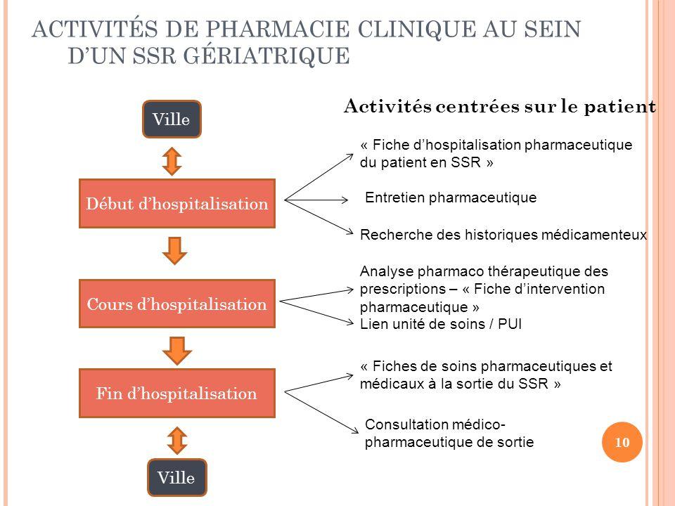 ACTIVITÉS DE PHARMACIE CLINIQUE AU SEIN D'UN SSR GÉRIATRIQUE Activités centrées sur le patient 10 Début d'hospitalisation Cours d'hospitalisation Fin