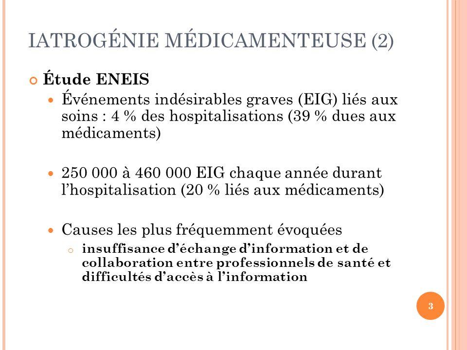 IATROGÉNIE MÉDICAMENTEUSE (2) Étude ENEIS Événements indésirables graves (EIG) liés aux soins : 4 % des hospitalisations (39 % dues aux médicaments) 2