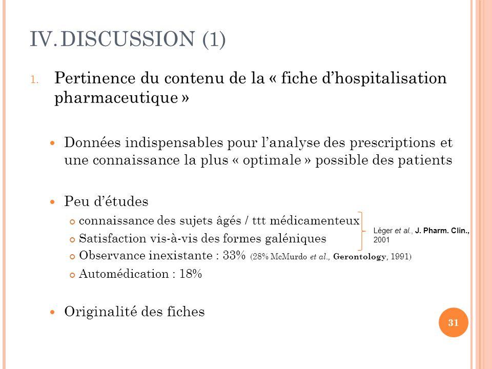 IV.DISCUSSION (1) 1. Pertinence du contenu de la « fiche d'hospitalisation pharmaceutique » Données indispensables pour l'analyse des prescriptions et