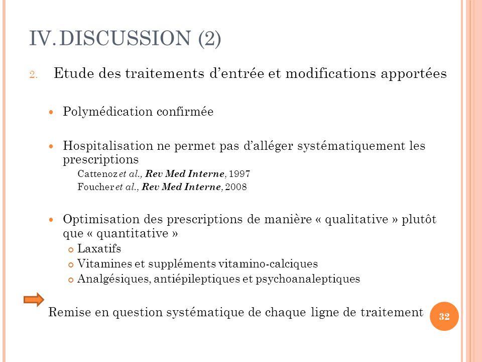 IV.DISCUSSION (2) 2. Etude des traitements d'entrée et modifications apportées Polymédication confirmée Hospitalisation ne permet pas d'alléger systém