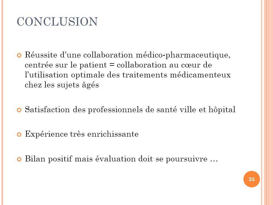 CONCLUSION Réussite d'une collaboration médico-pharmaceutique, centrée sur le patient = collaboration au cœur de l'utilisation optimale des traitement